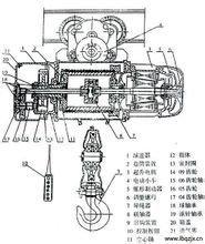钢丝绳电动葫芦组成部件