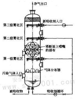 电路 电路图 电子 设计 素材 原理图 270_341 竖版 竖屏