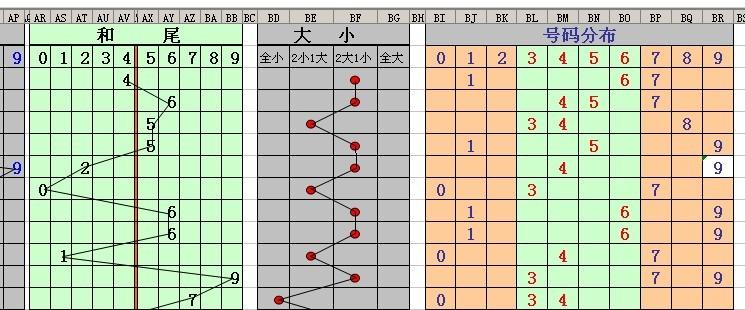 排列3和值走势图_彩票走势图_360百科