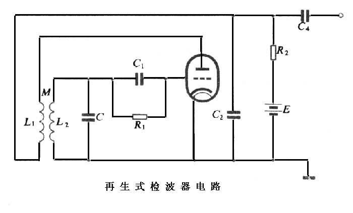 高频调幅信号经电子管栅极和阴极构成的二极管检波后,在检波负载 r 1