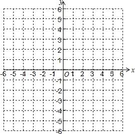 已知一次函数y x 4的图象与x轴交于点A,与y轴交于点B,与正比例函数