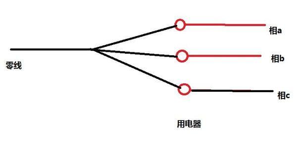 三相四线(三条火线一条零线),三相五线(三条火线,一条零线和一条地线)